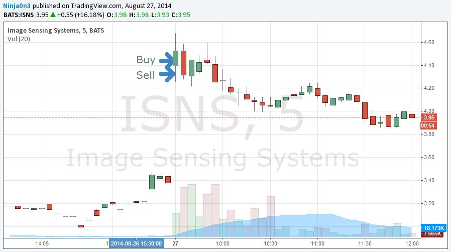20140827-ISNS1
