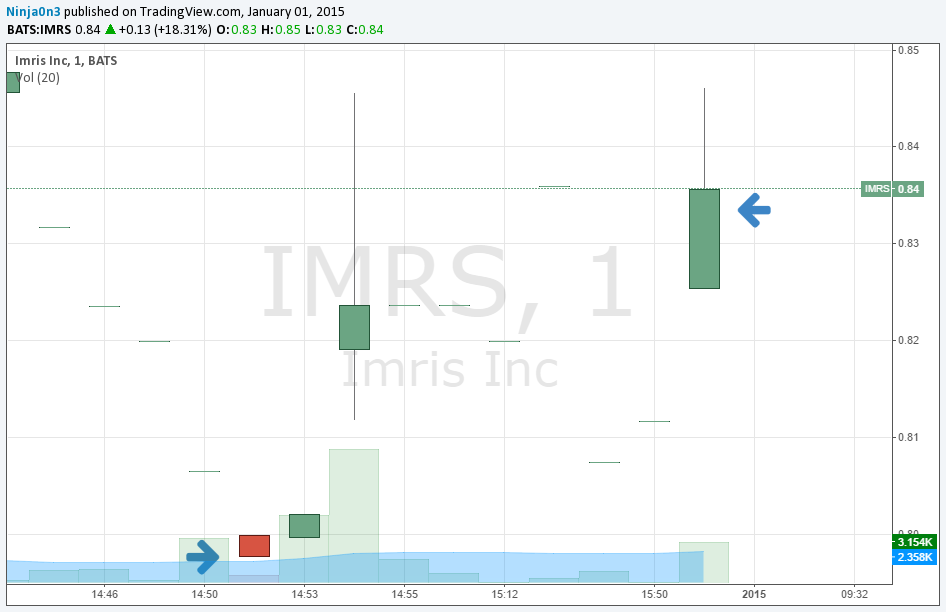 IMRS-1-2014-12-31