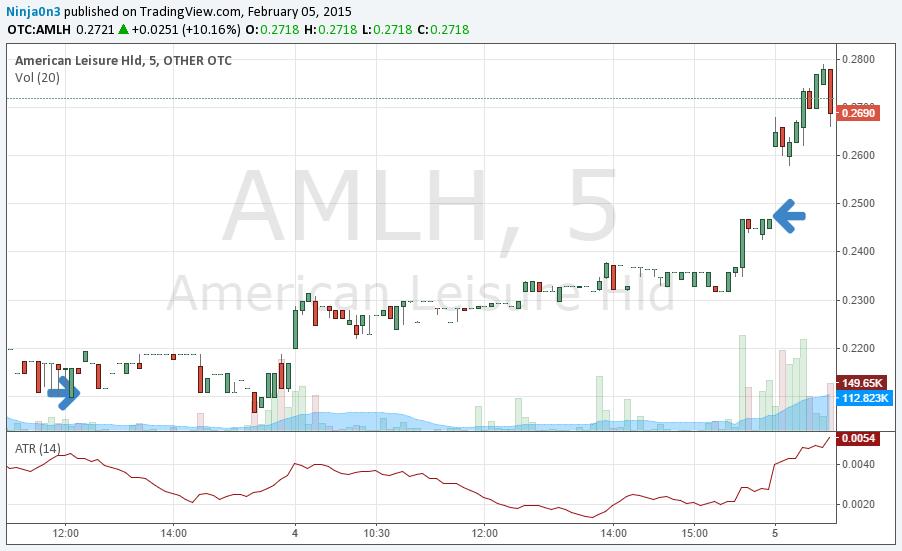 2015-02-05-AMLH-1